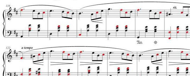 弹钢琴不识谱怎么办 了解一下图片