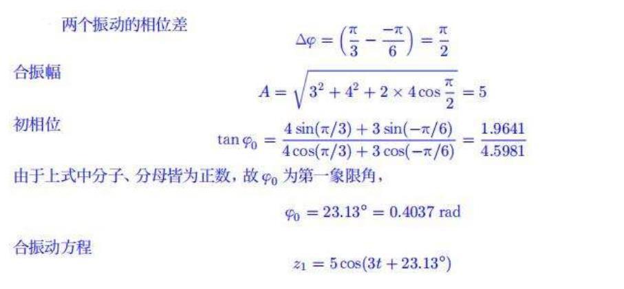 合振动方程怎么求 例题解答图片